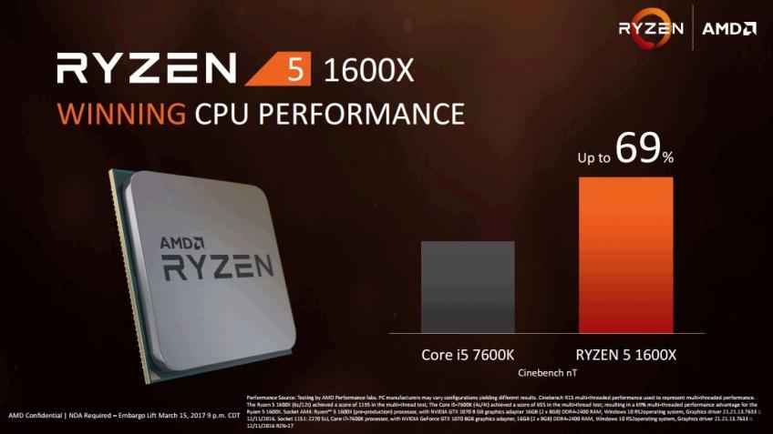 AMD анонсировала шести- и четырехъядерные процессоры Ryzen