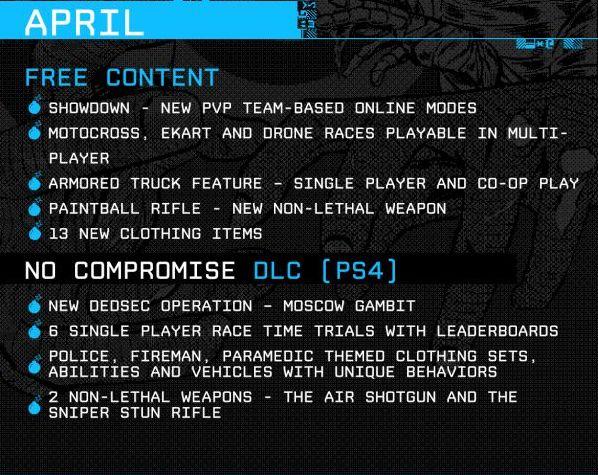 Мультиплеер Watch Dogs 2 будет бесплатным