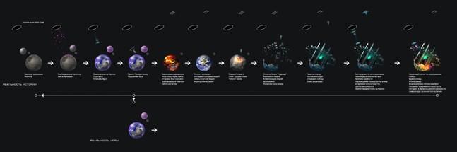 «Mass Effect по-русски». Превью Project Genom