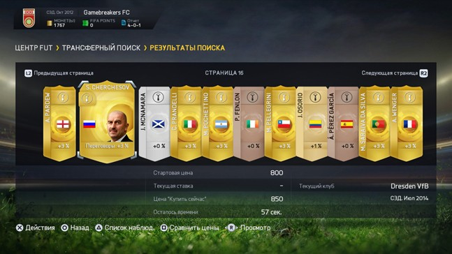 Советы по FIFA 15 Ultimate Team