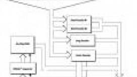 История микропроцессора, часть2. Анатомия