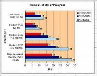 Освобожденный досрочно, или как переделать Radeon 9500 в Radeon 9700 Pro138
