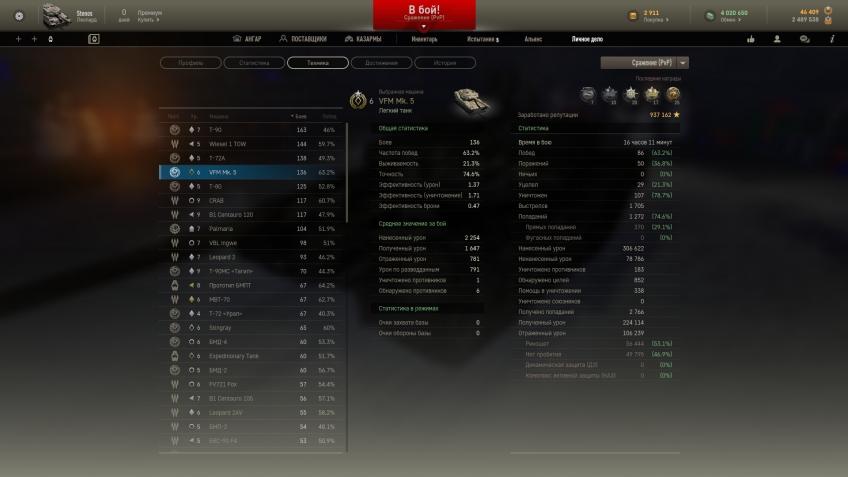 «Armored Warfare: Проект Армата»: итоги 2017 года (Обновлено)