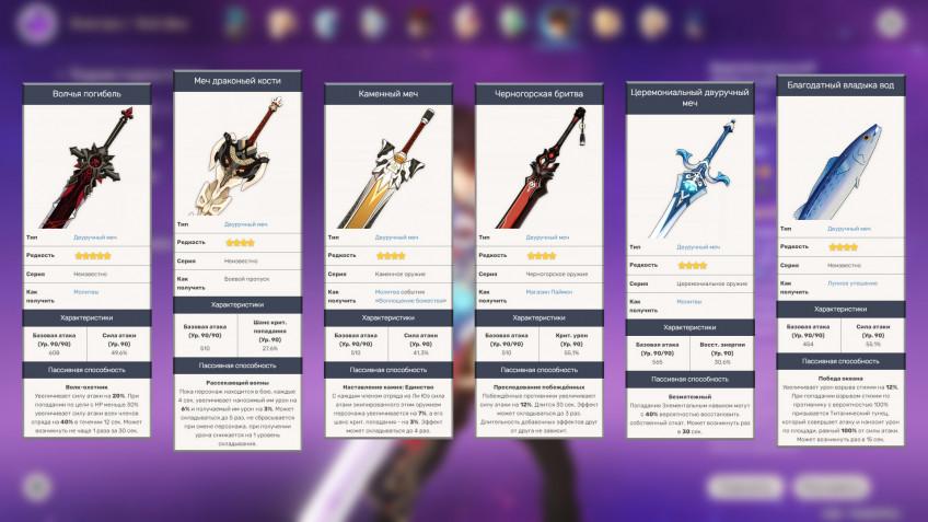 Гайд по Genshin Impact — Бэй Доу: лучшие билды, оружие, артефакты