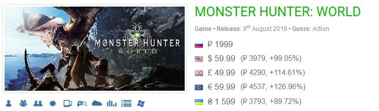Цены на игры растут. Есть ли жизнь после 4490 рублей?