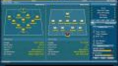 Вердикт. Championship Manager 2006