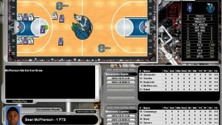 Total Pro Basketball 2005