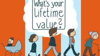 What's your lifetime value? (itch)