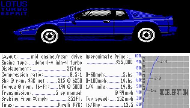 Test Drive (1987)
