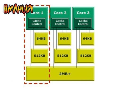 Трехъядерные процессоры появятся в январе