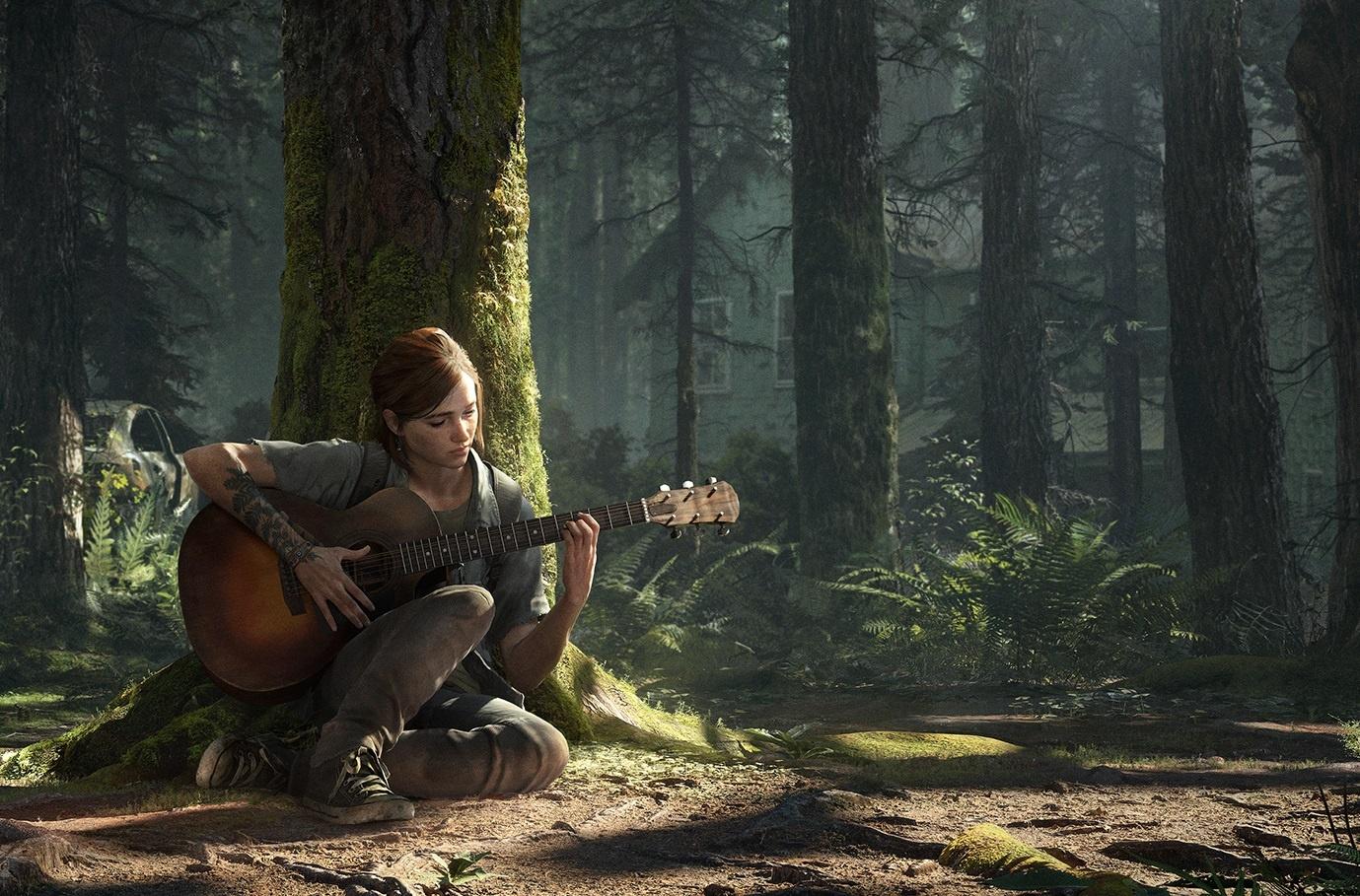 The Last of Us Part II: бесплатная динамическая тема для PS4, новые постеры и кое-что ещё