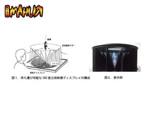 Трехмерный дисплей от Hitachi
