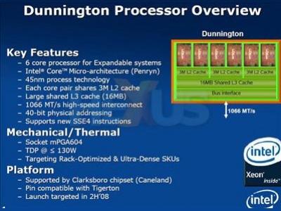 Intel Dunnington – от65 Вт