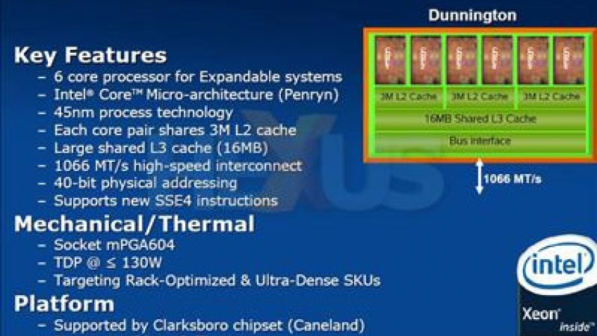Intel Dunnington – от 65 Вт