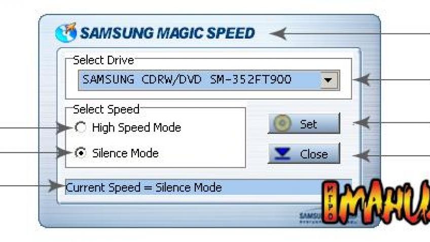 Магия скорости Samsung