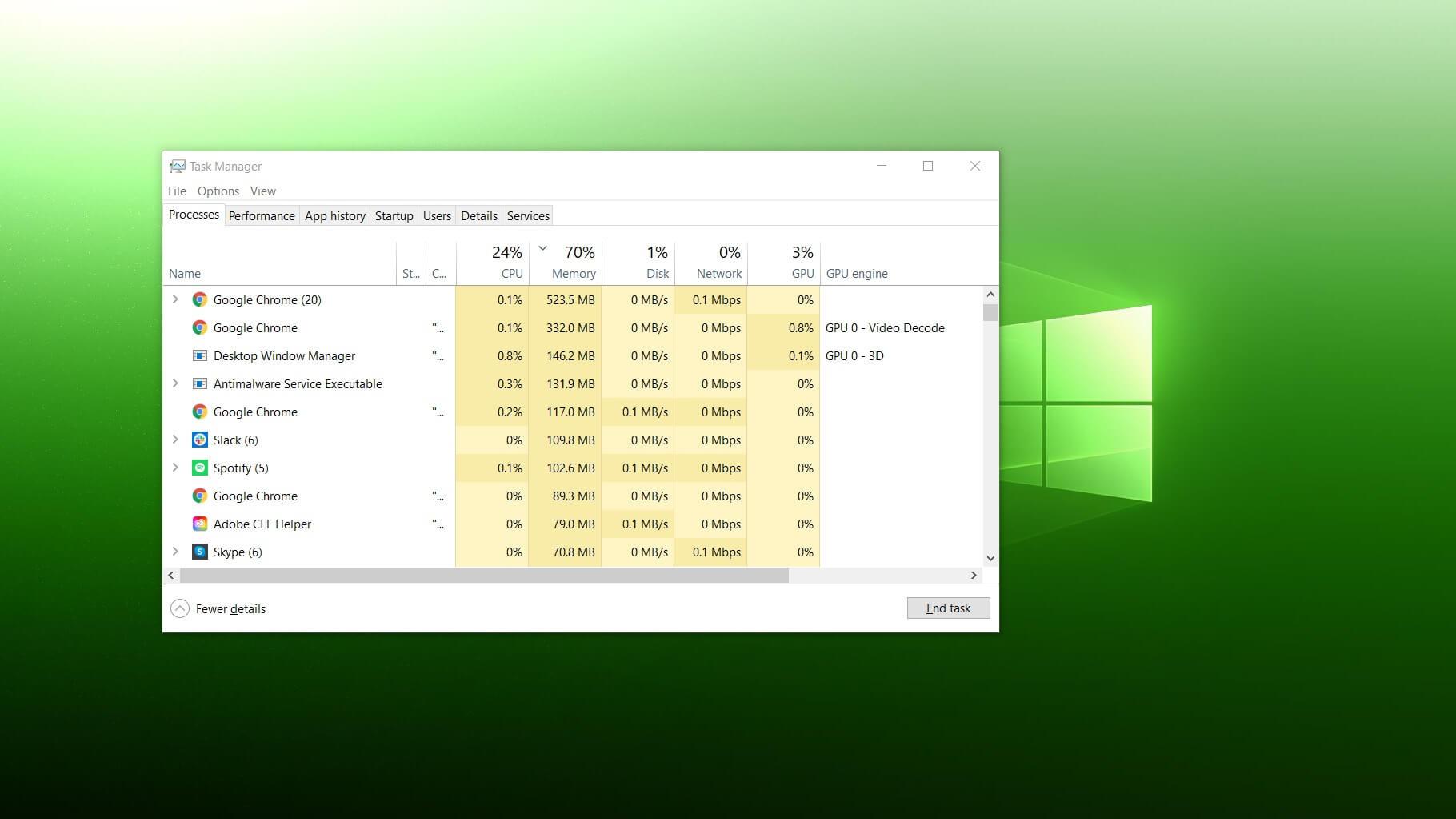 Ранняя версия Google Chrome85 стала экономнее расходовать память