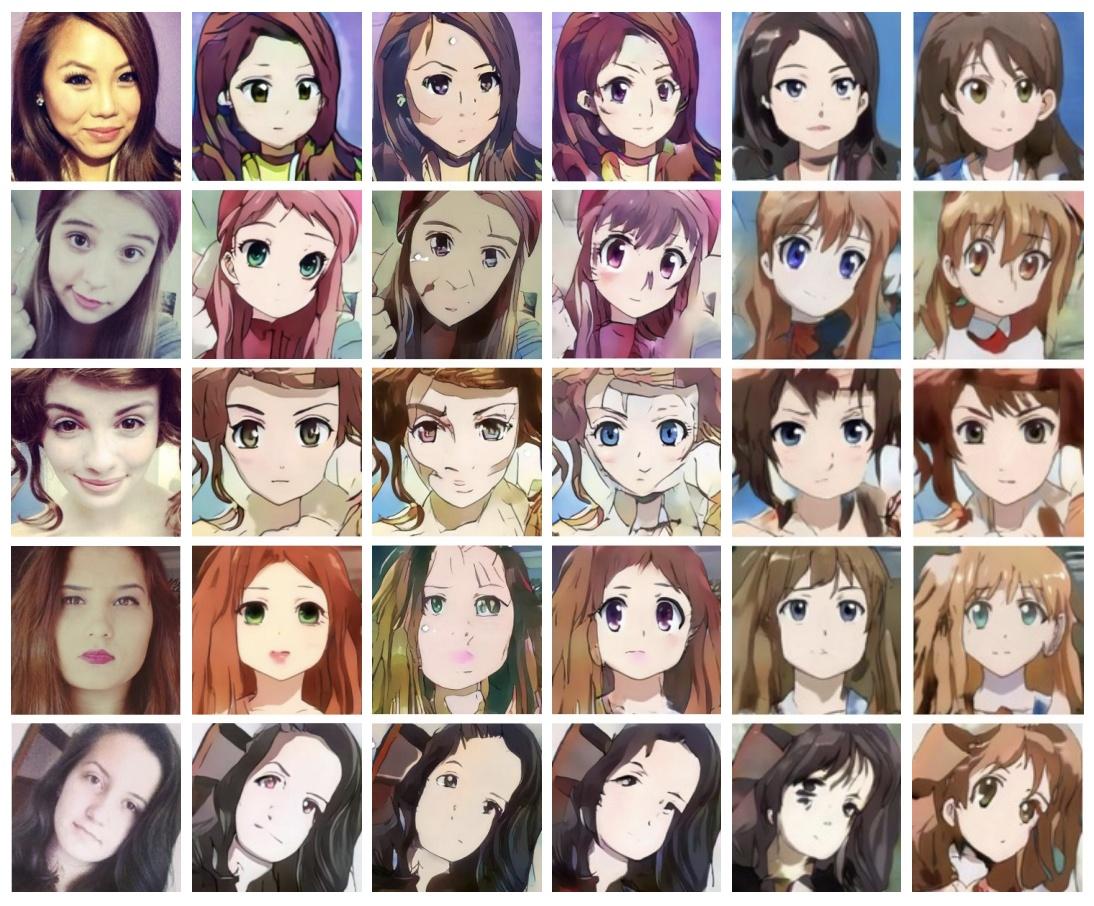Нейросеть научили создавать аниме-персонажей из селфи