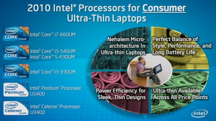 Intel представила новую линейку CULV-процессоров