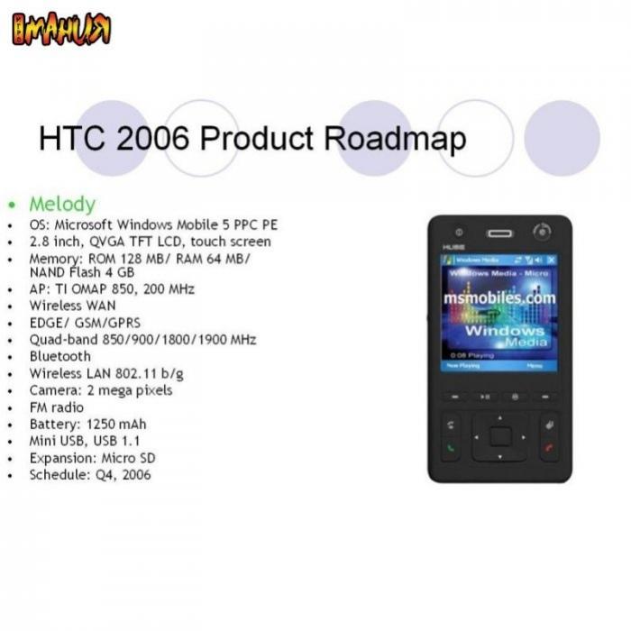 Модельный ряд HTC на 2006 год