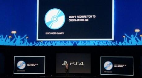 Сторонние издатели могут наложить запрет на перепродажу  игр для PS4
