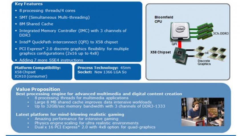 Intel X58 – первые детали