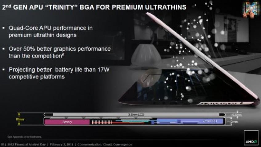 Процессоры AMD Trinity позволят создавать ноутбуки в стиле Ultrabook