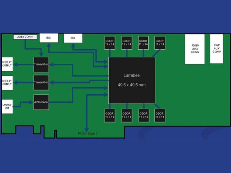 Планы Intel на 2009 год