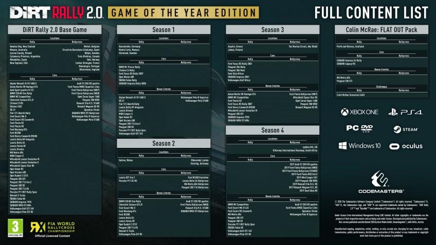 Codemasters готовит полное издание DiRT Rally2.0 в версии Game of the Year