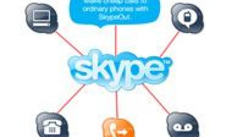 Java-Skype, уже на стадии бета-тестирования