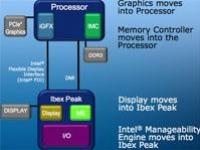 Intel работает над двумя чипсетами
