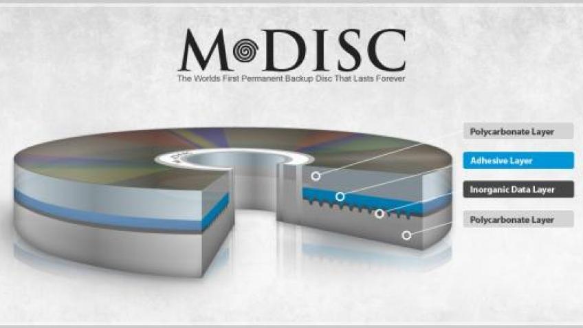 Новый формат оптических дисков сможет хранить данные до 1000 лет