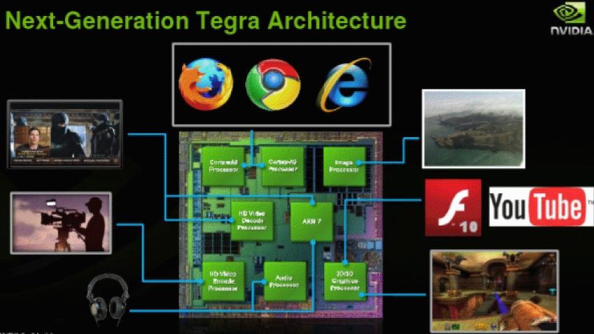 CES 2010: NVIDIA представила Tegra 2
