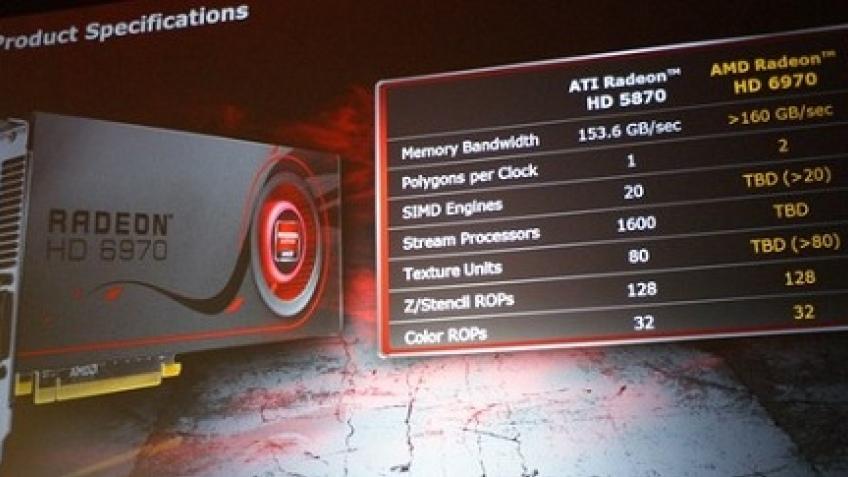 Видеокарты AMD на основе чипа Cayman предложат измененную архитектуру