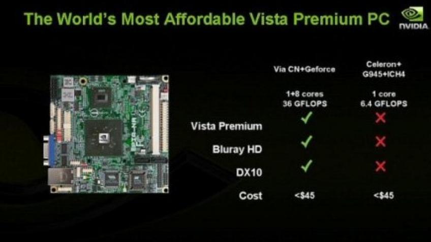 NVIDIA против Intel