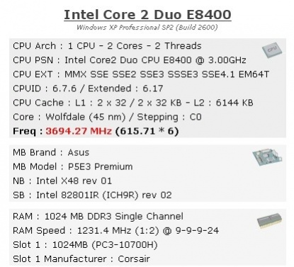 Corsair разогнал свою память до 2462 МГц