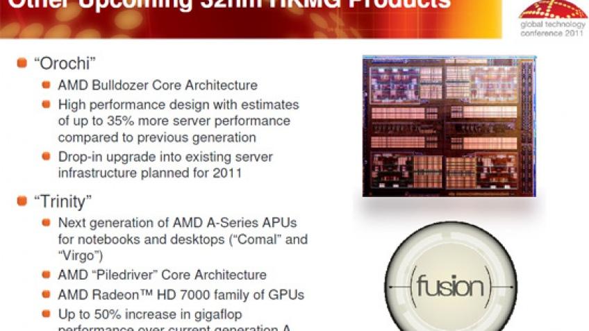 Globalfoundries рассказала про будущие процессоры и видеокарты AMD