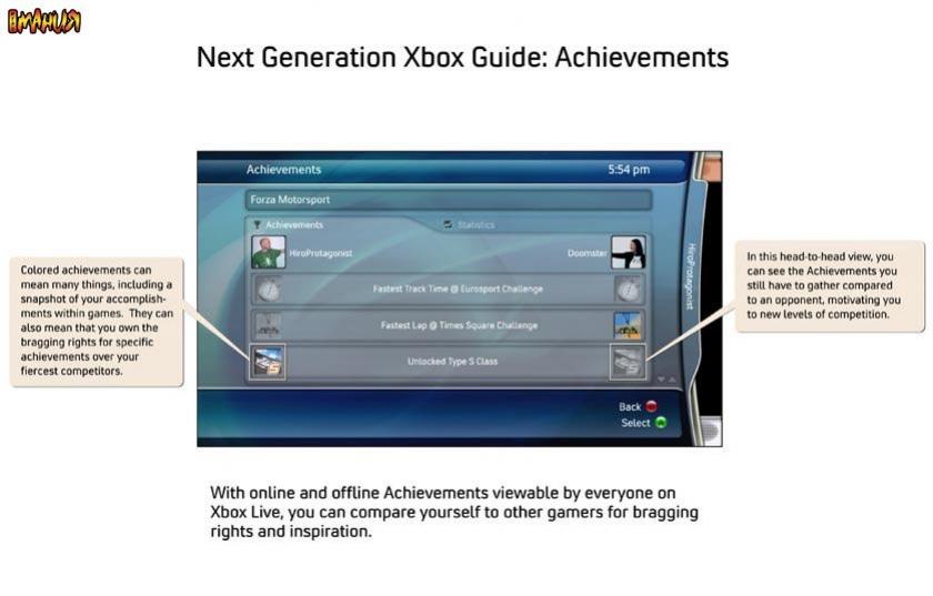 Первые скриншоты Xbox Guide