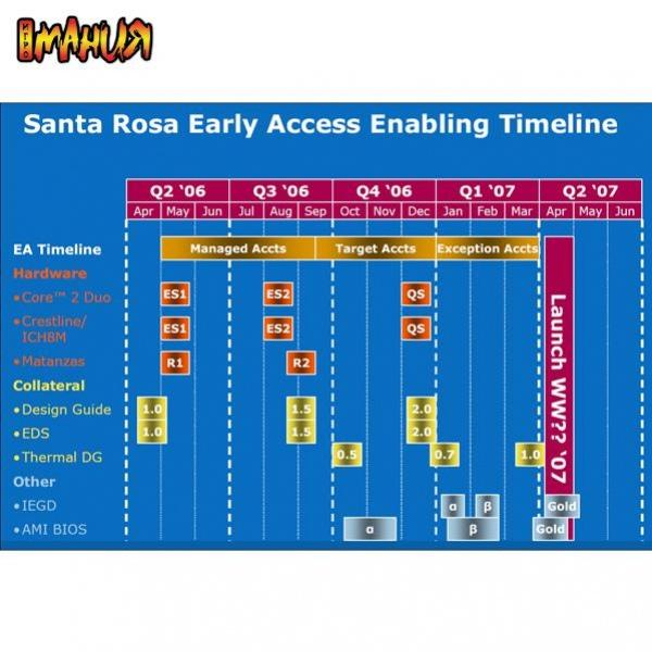Santa Rosa придется подождать