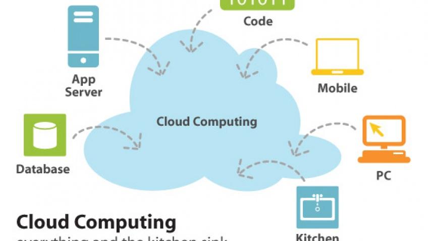 Люди пересядут в «облако» к 2020 году?