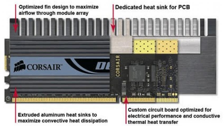 Corsair готовит производительную память