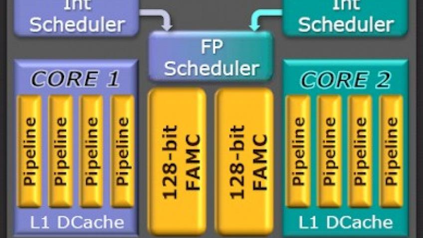 AMD Bulldozer не повысит производительность намного