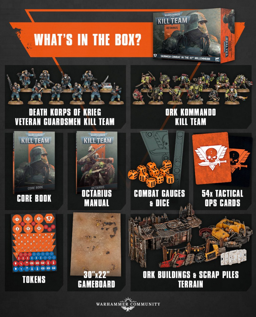 Новое издание Warhammer 40,000: Kill Team анонсировали впечатляющим трейлером1