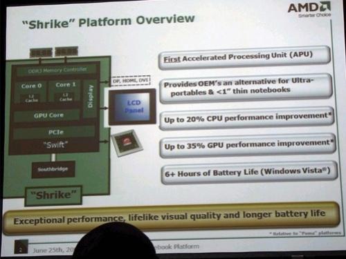 AMD рассказала о гибридном процессоре Swift