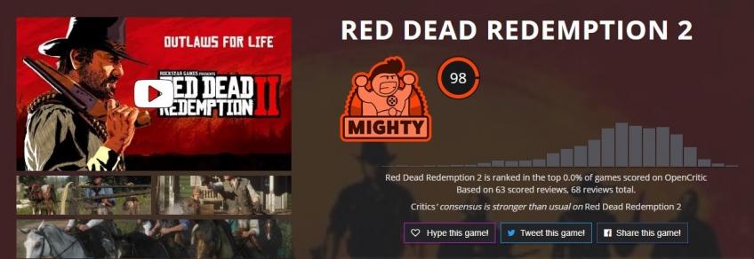 Red Dead Redemption 2 стала самым высокооценённым релизом