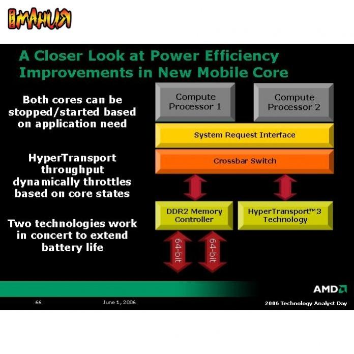 Мобильные процессоры 2007 года