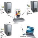 Современные Wi-Fi сервисы
