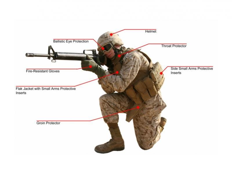 Армия США: компьютерные игры вместо марш-бросков