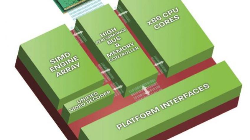 AMD представила обновленные модели Llano