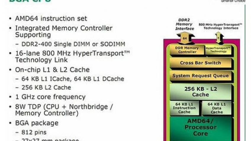 AMD готовит конкурента Intel Atom?