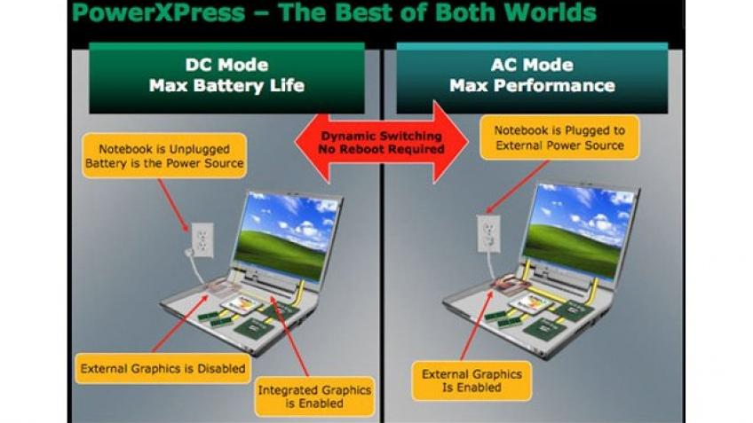 AMD представила мобильную платформу Puma